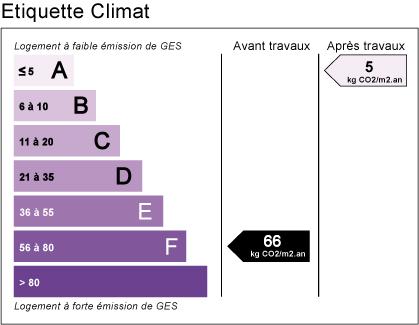 etiquette-climat
